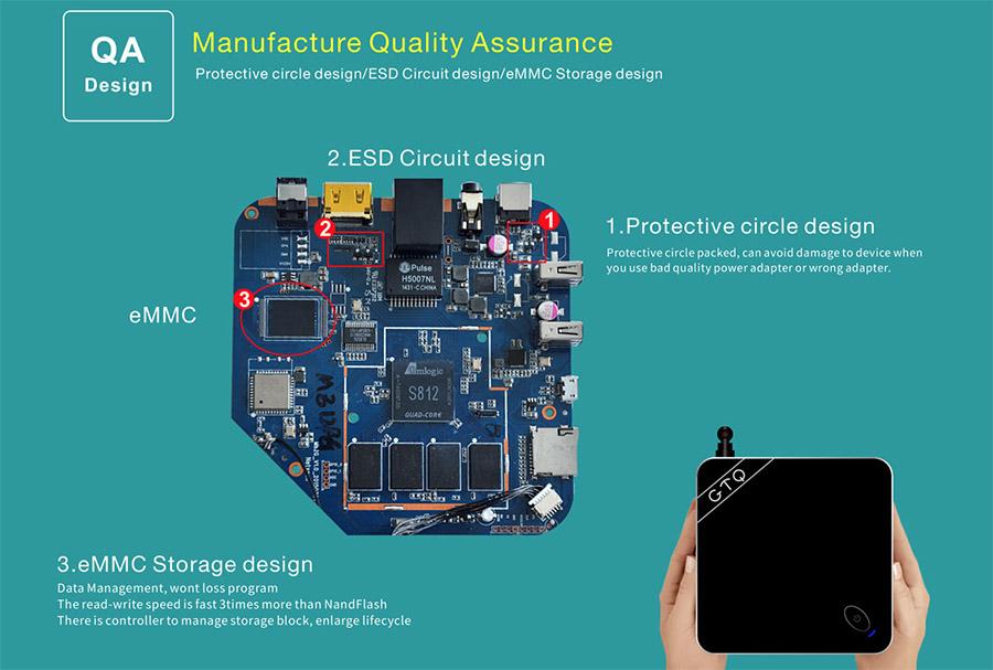 Технические характеристики Beelink GTQ TV BOX