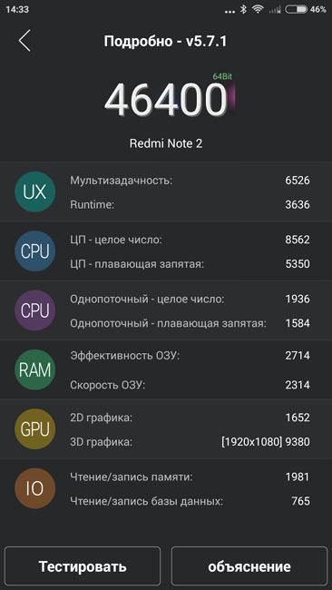 Антуту 64-бита в производительном режиме