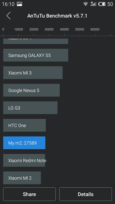 Результаты теста AnTuTu и Meizu M2 mini