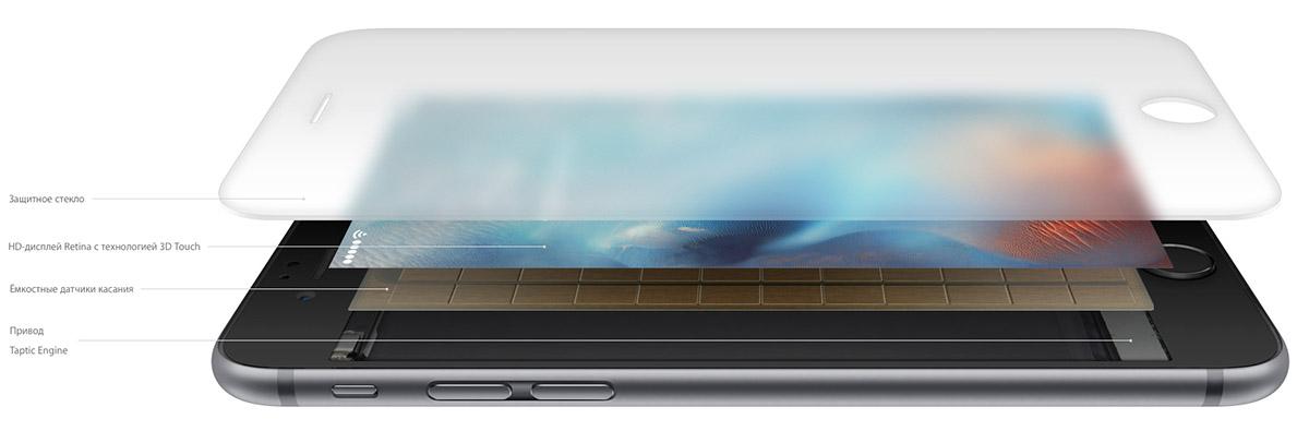 Структура дисплея в iPhone 6S