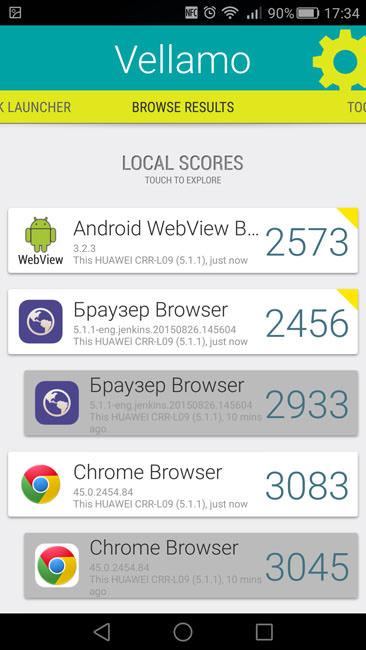 Тест браузеров Vellamo Huawei Mate S