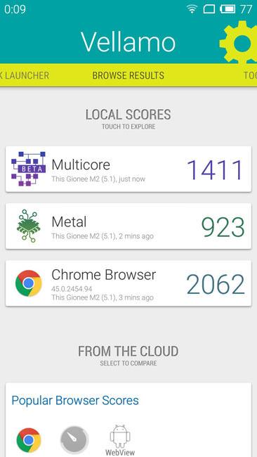 Тест Vellamo на Meizu M2 mini