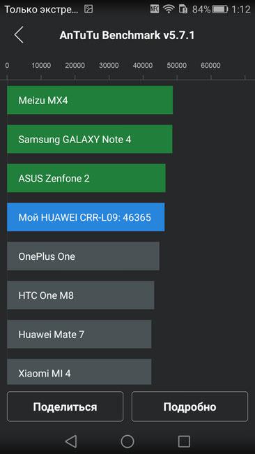Huawei Mate S и AnTuTu