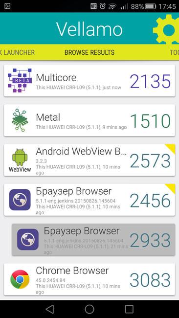 Vellamo Huawei Mate S