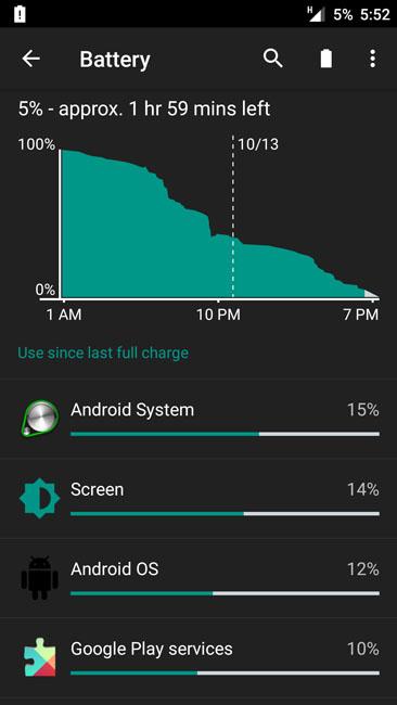 Время работы OnePlusTwo от батареи