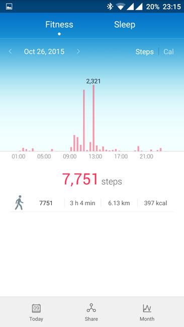 График активности в приложении Huawei Wear
