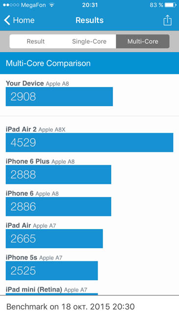 Два ядра iPhone 6 в Geekbench 3