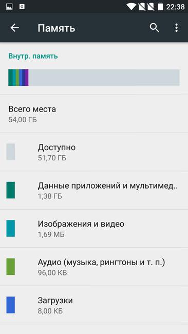 Объем памяти в OnePlusTwo