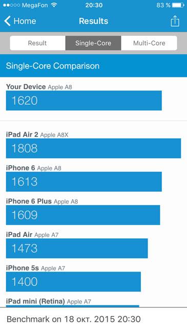 Одно ядро iPhone 6 в Geekbench 3
