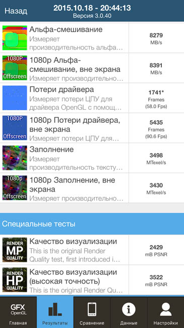 Тестирование в GFX OpenGL iPhone 6