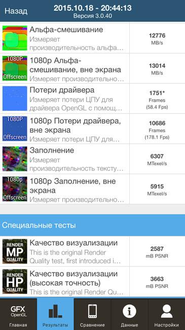 Тестирование GFX OpenGL iPhone 6S