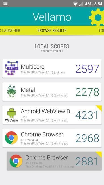 Тест Vellamo на OnePlusTwo
