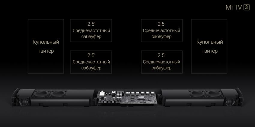 Xiaomi Mi TV 3 Bar