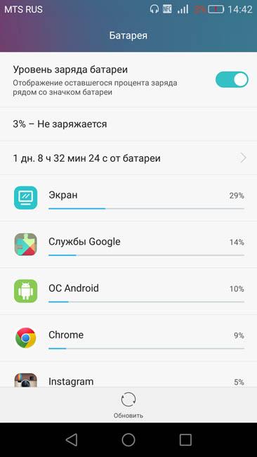 Время автономной работы Huawei G8