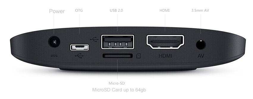Разъемы Xiaomi Mi Box Pro