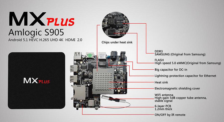 ТВ-приставка MX Plus на процессоре Amlogic S905