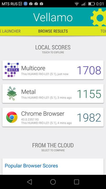 Тест Huawei G8 в Vellamo