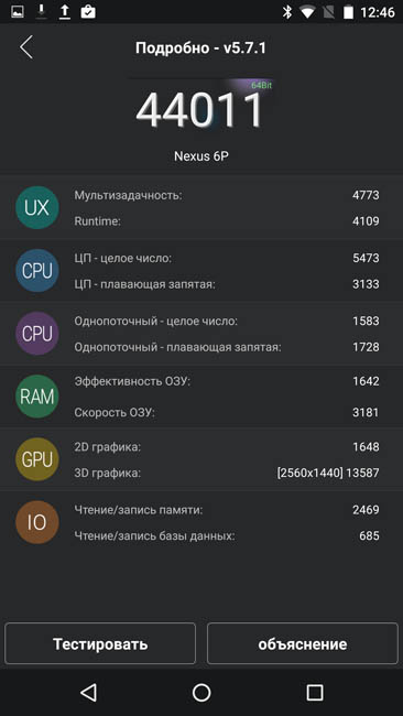 Очки и баллы Huawei Nexus 6P в тесте AnTuTu