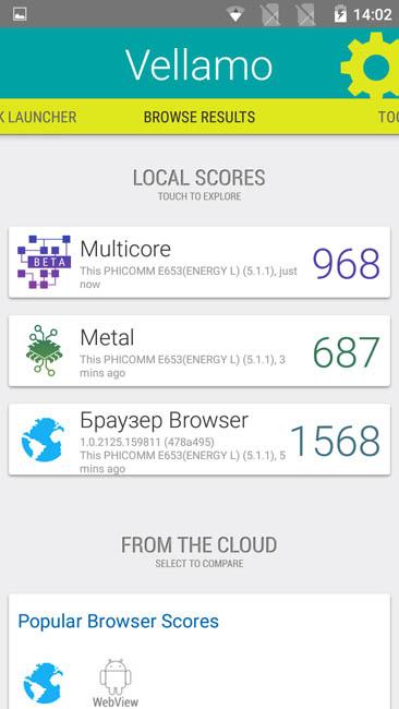 Тестирование смартфона Phicomm Energy 653 в тесте Vellamo
