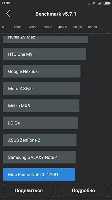 Тест Xiaomi Redmi Note 3 в AnTuTu 5.7.1