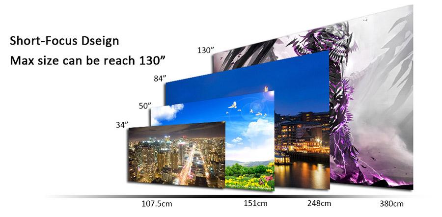 Дистанция для комфортного просмотра кино через проектор Unic UC 46 Mini