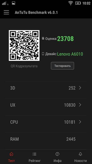 Тестирование производительности Lenovo A6010 Plus