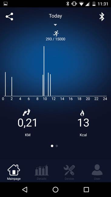 Активность за последний день (шаги, калории)