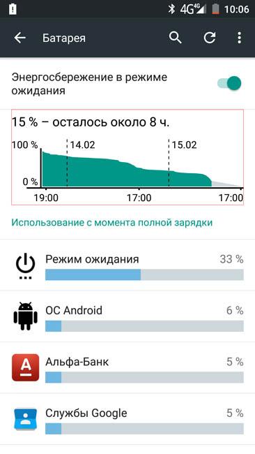 Время автономной работы Ulefone Be Touch 3