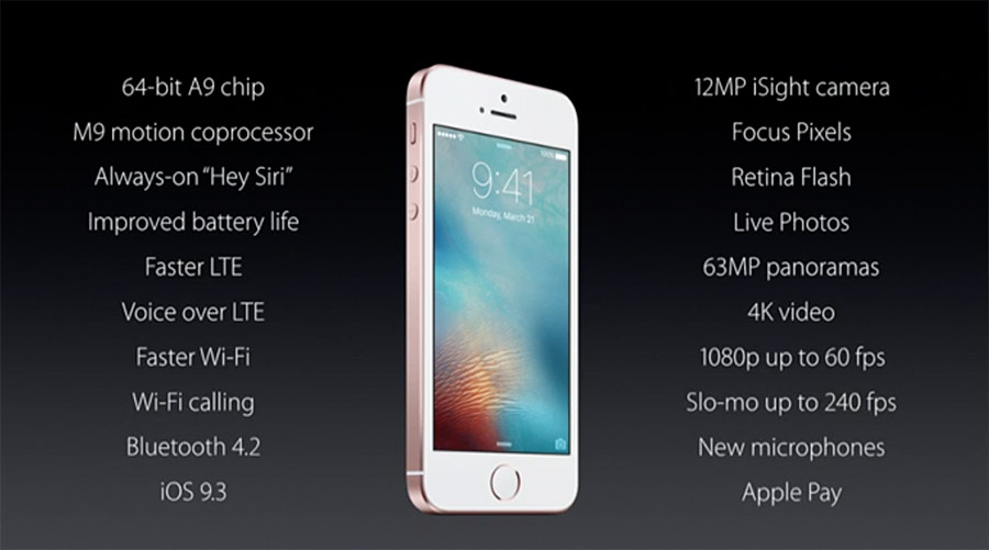 Все ключевые характеристики iPhone SE