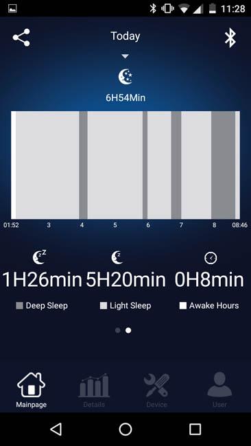 График фаз сна за сегодня (Elephone)