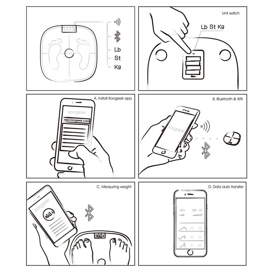 Инструкция по использованию Koogeek Smart Health Scale Bluetooth