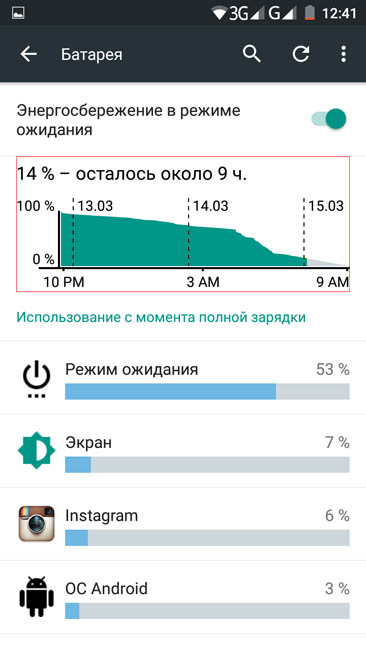 Общее время работы Cubot S600 от одного заряда батареи
