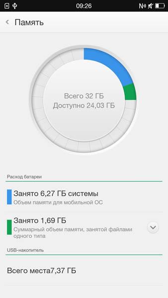 Объем доступной внутренней памяти в Oppo N3