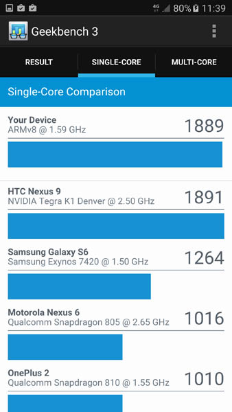 Одноядерный тест Samsung Galaxy S7 в Geekbench 3