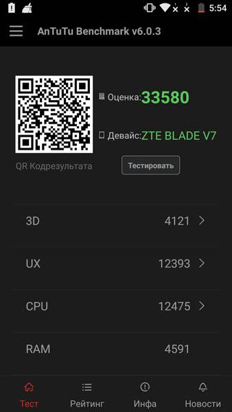 Производительность ZTE Blade V7 в AnTuTu
