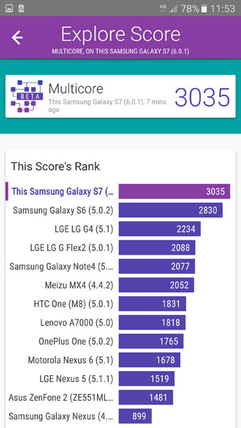Скорость мультиядерности Samsung Galaxy S7 в Vellamo