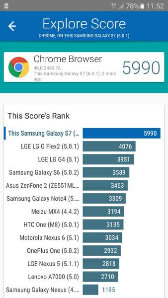Скорость работы браузера Chrome на Samsung Galaxy S7 в тесте Vellamo
