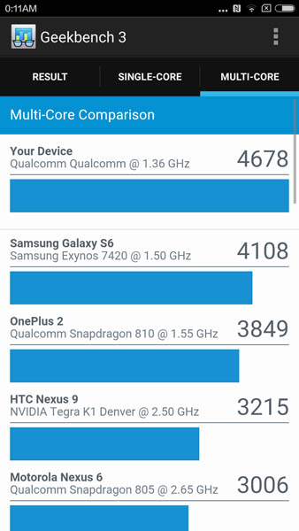 Xiaomi Mi5 Geekbench 3 Multi-core