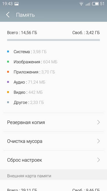 Объем памяти Meizu M3 mini