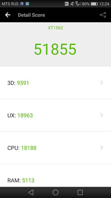 Тест Huawei P9 Lite в AnTuTu