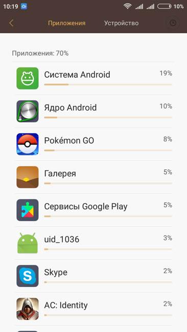 Расход батареи приложениями на Xiaomi Redmi 3S