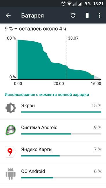 Время автономной работы OnePlus 3