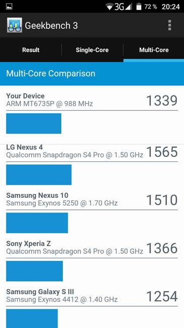 Многоядерный тест производительности Micromax Canvas Xpress 4G Q413 в Geekbench 3