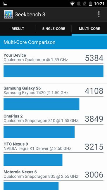Мультиядерный тест OnePlus 3 в Geekbench 3