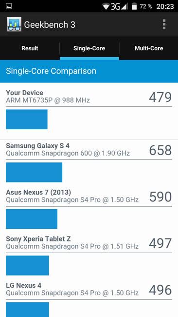 Одноядерный тест Micromax Canvas Xpress 4G Q413 в Geekbench 3