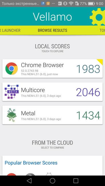 Тест Huawei Honor 5C в Vellamo
