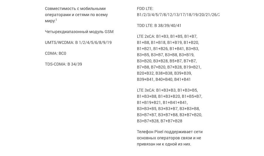 Список поддерживаемых Google Pixel частот LTE