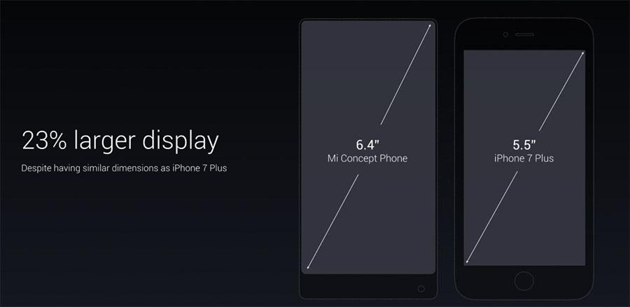 Соотношение экрана к габаритам смартфона - Xiaomi MIX и iPhone 7 Plus