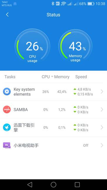 Оптимизация производительности Xiaomi Mi Router 3