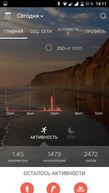 Дневная активность в приложении Misfit представляется в виде графика